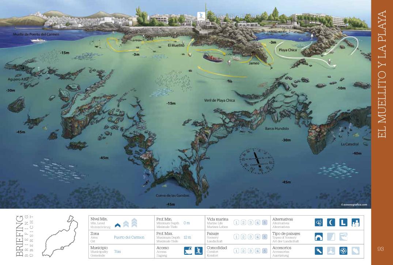 Mapa El muellito y la playa