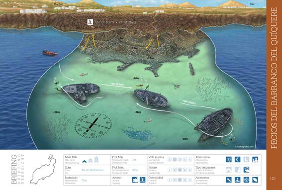 Mapa Pecios del Barranco del Quiquere
